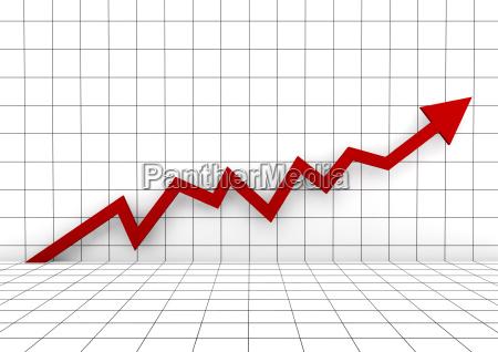 grafico caucasico area de alta presion